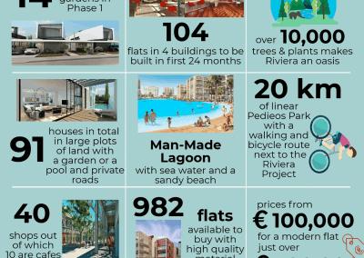 Riviera-Infographic-1-1